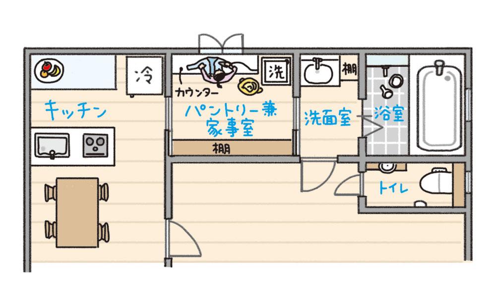 家事室兼パントリーのイメージ