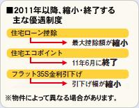 2011年以降、縮小・終了する主な優遇制度