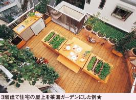 3階建て住宅の屋上を菜園ガーデンにした例