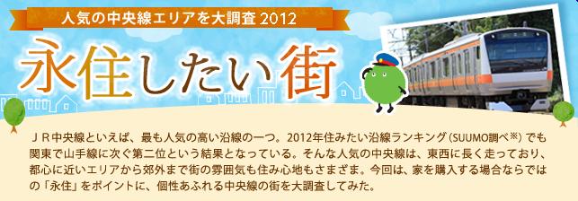 永住したい街 2012