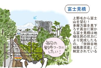 富士見橋イラスト