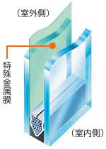 遮熱複層ガラス