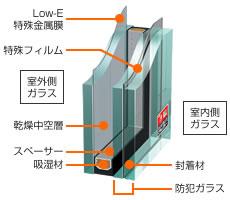 遮熱複層+防犯ガラス