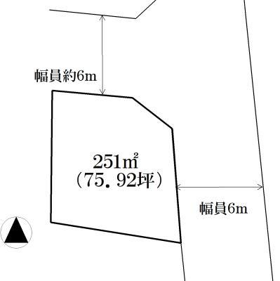 猪倉(下野大沢駅) 380万円