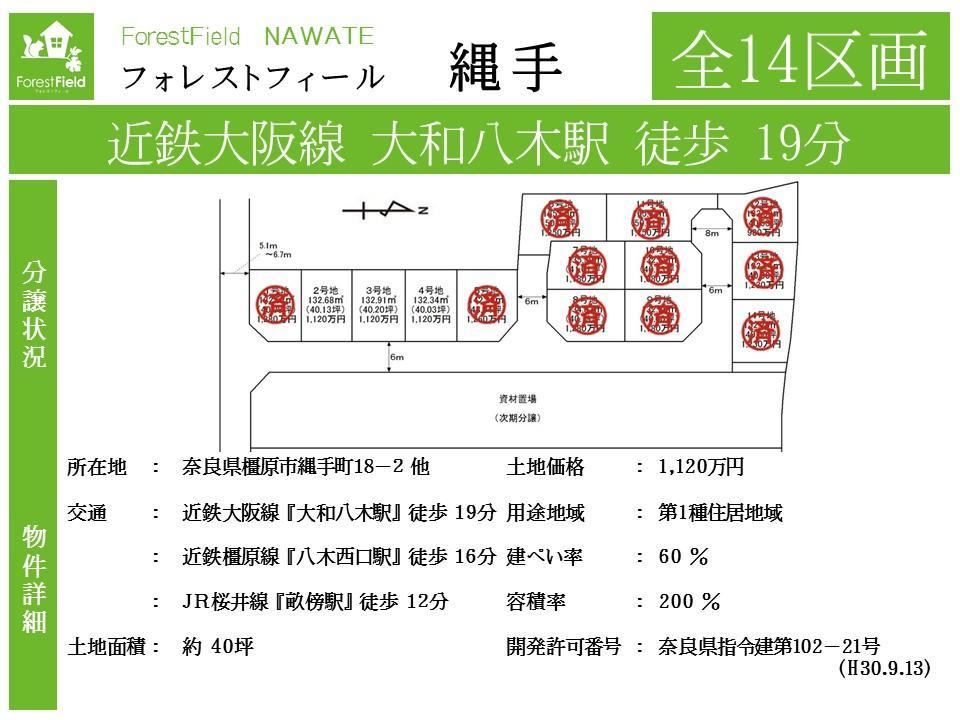 縄手町(大和八木駅) 1120万円