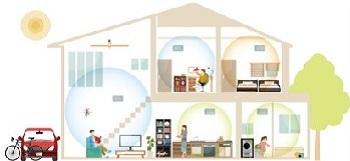 一般的な全館空調は、部屋ごとの温度設定ができないため暑すぎる部屋や寒すぎる部屋ができる。「エアロテック」は部屋ごとに温度設定ができるので、家族みんなが心地よく過ごせる