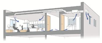空気の質にこだわり、戸建住宅においてはベース空間(床下)の空気をHEPAフィルターで浄化した換気システム「ECONAVI(エコナビ)(R)※搭載換気システム」を展開。『Vieuno PRO』では、店舗・事務所併用住宅でベース空間(床下)の空気を利用できないケース向けに、各階の天井懐に設置する「エコナビ搭載熱交換換気システムHEPA+」を新たに開発・採用した。※「ECONAVI(エコナビ)」はパナソニックグループの登録商標