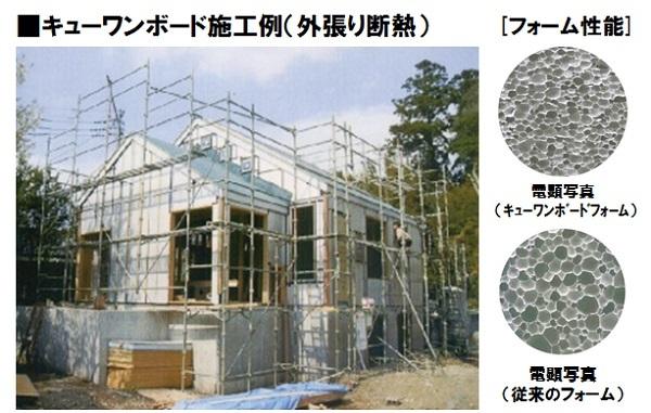 ノンフロン高性能硬質ウレタンフォーム断熱材(遮熱面材付き)