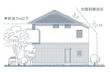 4層の豊かな内部空間を実現しながら、軒高が7m以下で様々な敷地に納まりやすい設計と桁落としにより、「第一種低層地域」「北側斜線制限」など都市部の建築条件にも対応する