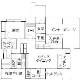 ONE and ALLの実例間取図(1階)
