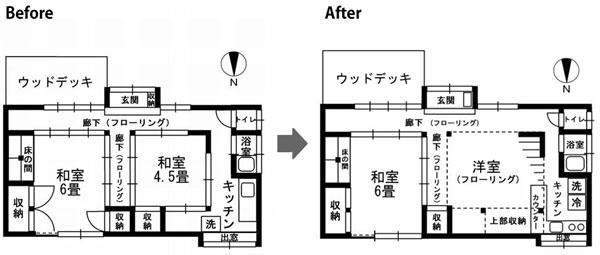 【画像1】間取図 Before/After