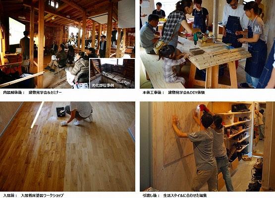 【画像7】内装解体後の構造見学会やDIYワークショップに多くの人が集まる『HOWS Renovation Lab.』(画像提供:株式会社リビタ)