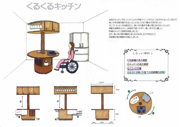 【画像3】奨励賞「くるくるキッチン」(西井裕香さん)は、コンテストの「人に優しい空間」テーマに応募。カウンターが回転するだけでなく、収納部分も昇降する (画像提供:インテリア産業協会)