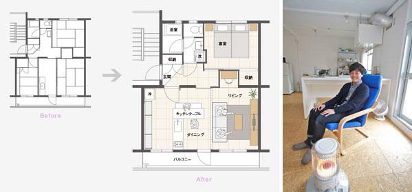 【画像6】南面3室、キッチンに窓があるタイプ。(MUJI×UR plan03) ※Tさんの住居は反転タイプ、家具配置はプラン例なので実際とは異なる(写真撮影:井村幸治)