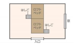 【画像1】ロフトベッドを向きを逆にして2つ、部屋の中央に置き、部屋の間仕切りの代わりに