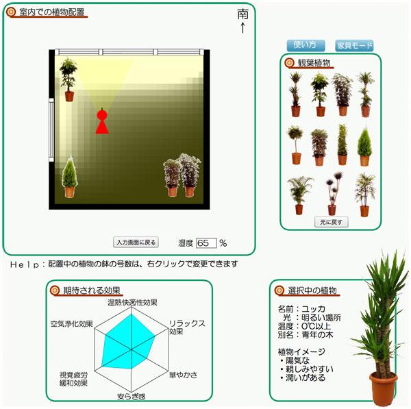 【画像1】『対話型グリーンアメニティデザイン支援システム・通常版』のシミュレーション結果画面(画像提供:愛媛大学農学部 緑化環境工学研究室)