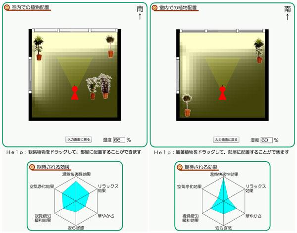 【画像3】同じ条件の部屋でも効果が異なるのが分かる。人の位置や植物のサイズを変えることもできる(画像提供:愛媛大学農学部 緑化環境工学研究室)