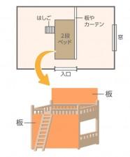 【画像2】2段ベッドを部屋の中央に置き、それぞれのベッドに両側から入るようにする