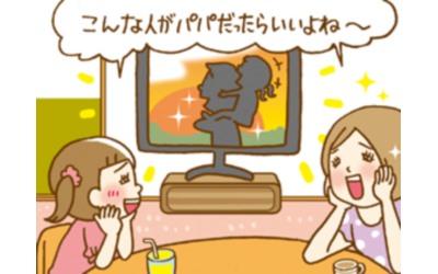 109回「SUUMOなんでもランキング」