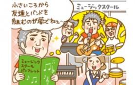 108回「SUUMOなんでもランキング」