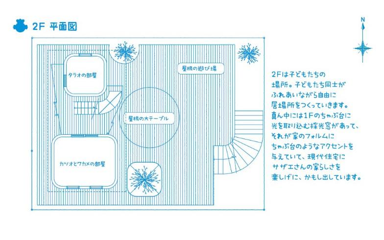 【画像9】タ、タラちゃんの部屋があるですぅ…!(画像提供:家をつくろう会議)