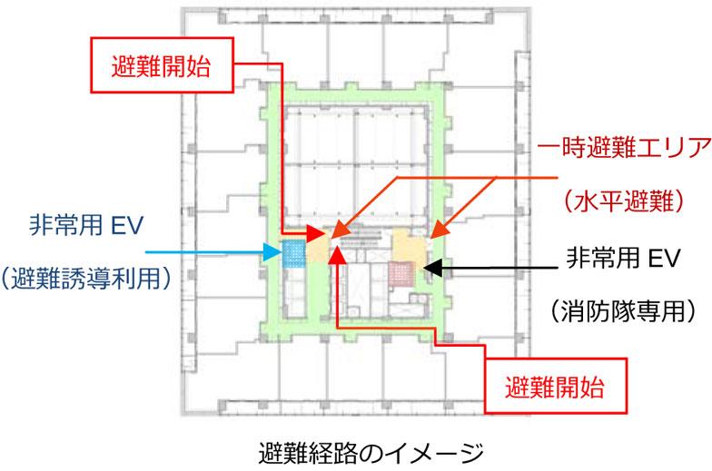 【画像1】水平避難経路のイメージ(出典:竹中工務店)