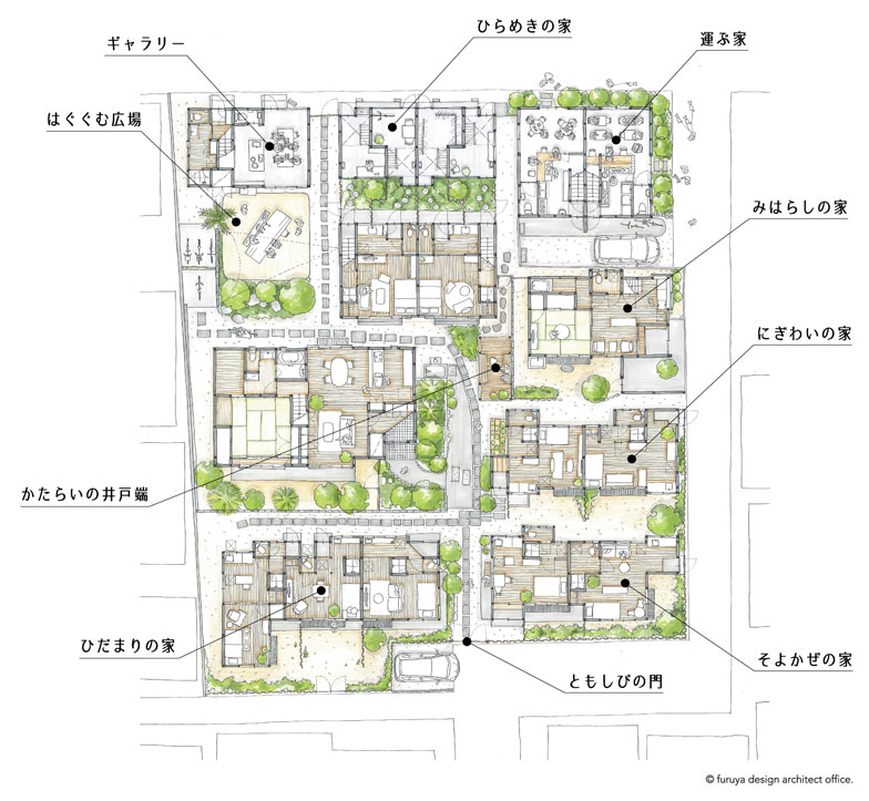 【画像5】お互いの家がゆるやかにつながる、顔の見える生活環境。家と共有スペースはそれぞれの特徴を示す名称を持ち、共有スペースの「ギャラリー」「はぐくむ広場」「かたらいの井戸端」があることで、住人の交流をより活性化させています(画像提供:大森ロッヂ)