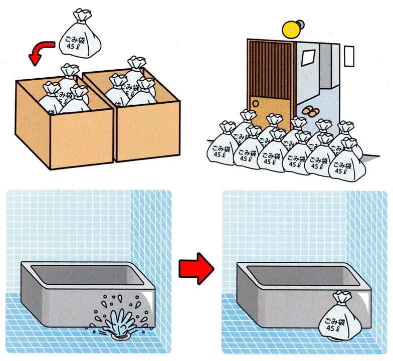 【画像4】ゴミ袋でつくることができる「簡易水のう」と、その活用法。簡易水のうは、ダンボール箱と組み合わせると、さらに強度を増すことができる。半地下や地下にある浴室であれば、排水口に簡易水のうを置くことで、汚水の逆流を防ぐことができる(出典:東京都 下水道局)