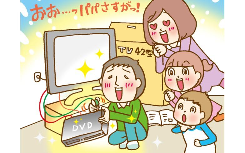 第119回「SUUMOなんでもランキング」