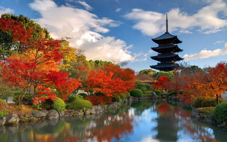 京都のむずかしくて読めない地名10選・全部読める?