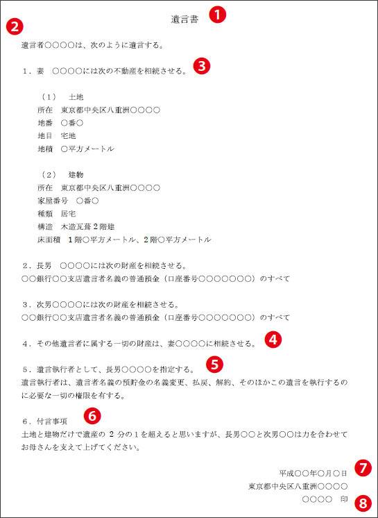 【画像】自筆証書遺言書の例(「親と実家」を考える本 by SUUMO)