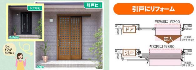 【画像3】高齢者だけでなくユニバーサル・デザインとしても引戸の玄関が見直されている。一日工事で取り替えできる、かんたん「ドアリモ」(資料提供:YKK AP)