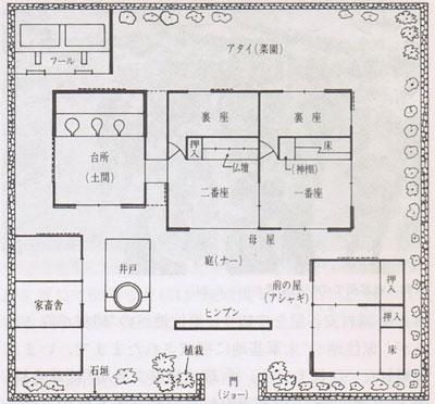 【画像4】沖縄の島々で石垣や屋敷林の種類は異なるが、家の配置や間取りは、ほぼ同じ。日本家屋のような大黒柱を中心とした田の字型ではなく、「表と裏」の造りになっている。資料:『沖縄大百科事典』(沖縄タイムス社刊)