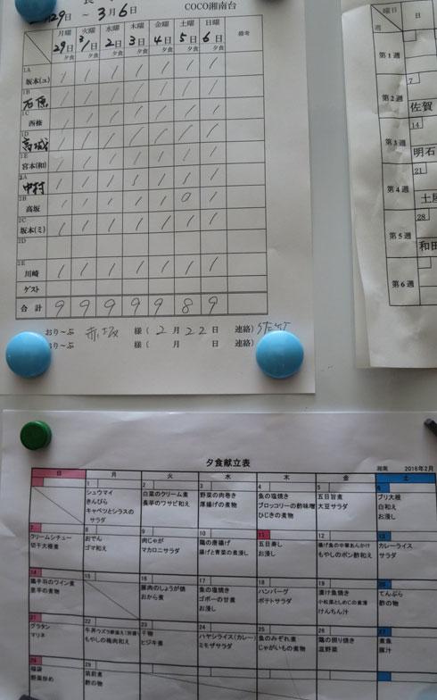 【画像12】掲示板に、今月の食事献立と必要な人の人数合計が書き込まれ共有されていた(写真撮影:藤井繁子)