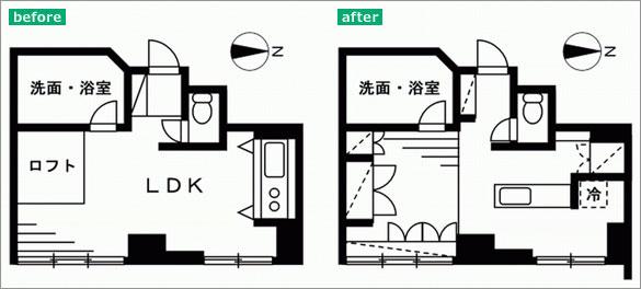 【画像9】面積:31m2  Before:1LDK+ロフト→After:1LDK  リフォーム工事費:約240万円(資料提供:ミサワホームイング)