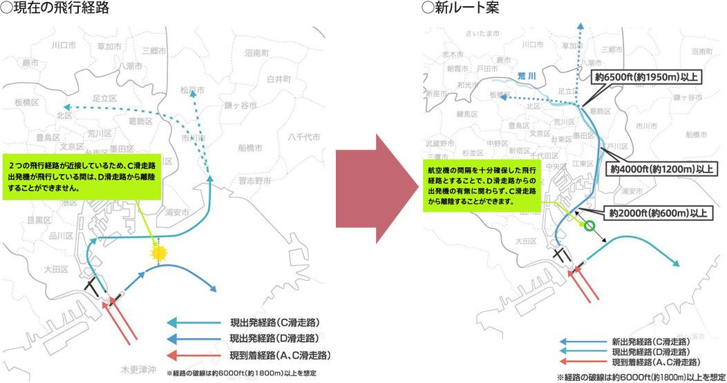 【画像2】左は現在のルート。右は新ルート案(2016年5月時点)(出典/国土交通省)