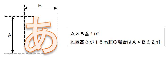 【画像3】屋外広告の文字サイズ制限(画像/「芦屋市屋外広告物条例の手引き」より抜粋)