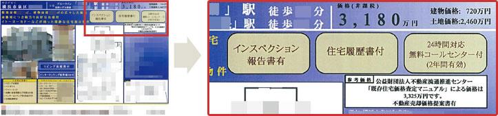 【画像3】左は物件の販売図面全体、右は赤枠部分を拡大したもの。建物価格が720万円、土地価格が2460万円と表示されているほか、参考価格として、価格査定マニュアルによる価格は3325万円と記されている(図面提供/バイヤーズスタイル)