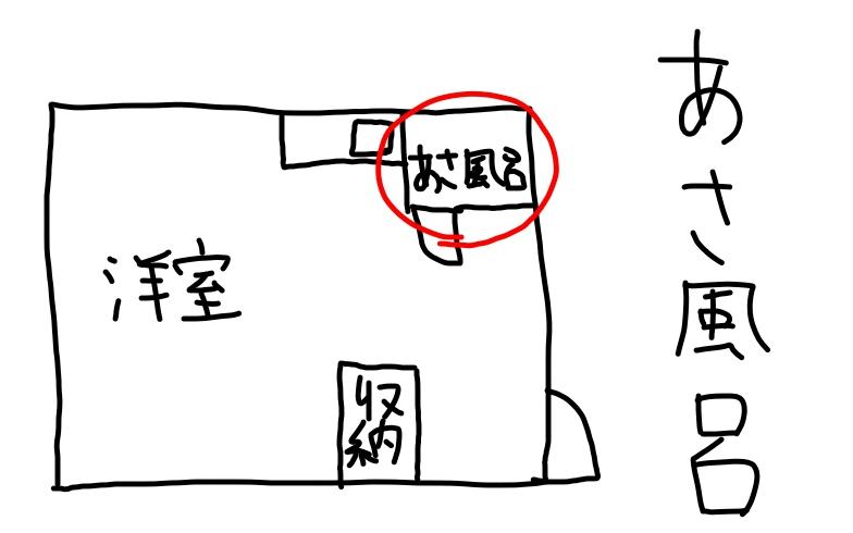 【画像1】図面だけでは分からない(画像作成/SUUMOジャーナル編集部)