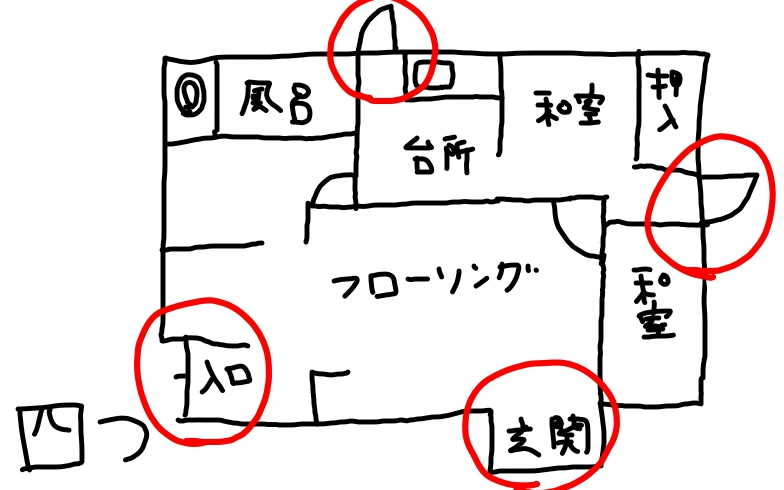 【画像2】一刻も早く逃げられる家(画像作成/SUUMOジャーナル編集部)