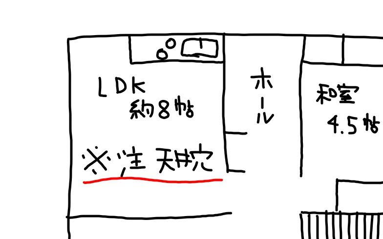 【画像4】ある意味、親切な間取図(画像作成/SUUMOジャーナル編集部)