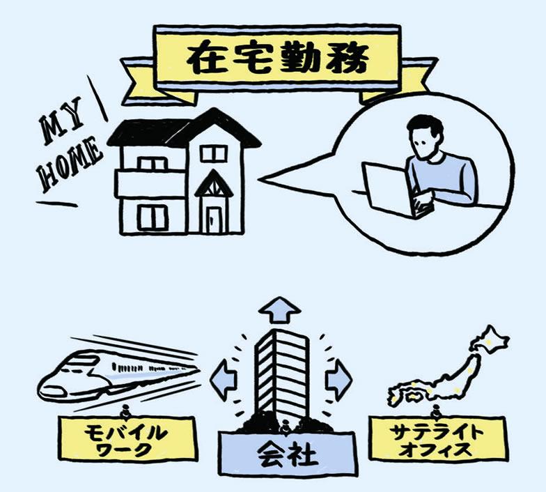 【画像1】在宅勤務とは、会社と雇用契約を結んでいる人が、自宅で仕事をすること。同じ在宅でも、個人事業主など在宅ワークとは異なる(イラスト/アベミズキ)