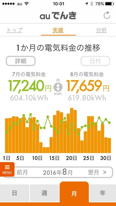 【画像1】スマホでチェックした電気使用量と料金。1円単位では誤差がある(写真/井村幸治)