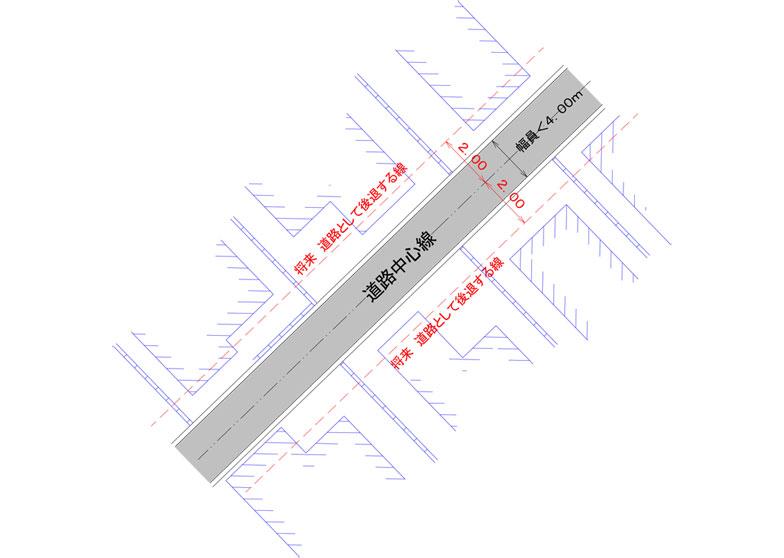 【画像1】新たに建物を建築する場合は、赤波線まで、敷地を後退する必要がある(石田土地家屋調査士作成)