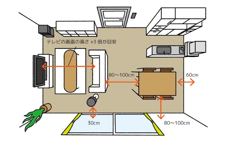 【画像3】広さに対し、動線や配線が確保できる適正なサイズの家電やインテリアかを、間取図を使って確認しよう。家電の性能が広さに合っているかの確認も大事(イラスト/サタケシュンスケ)