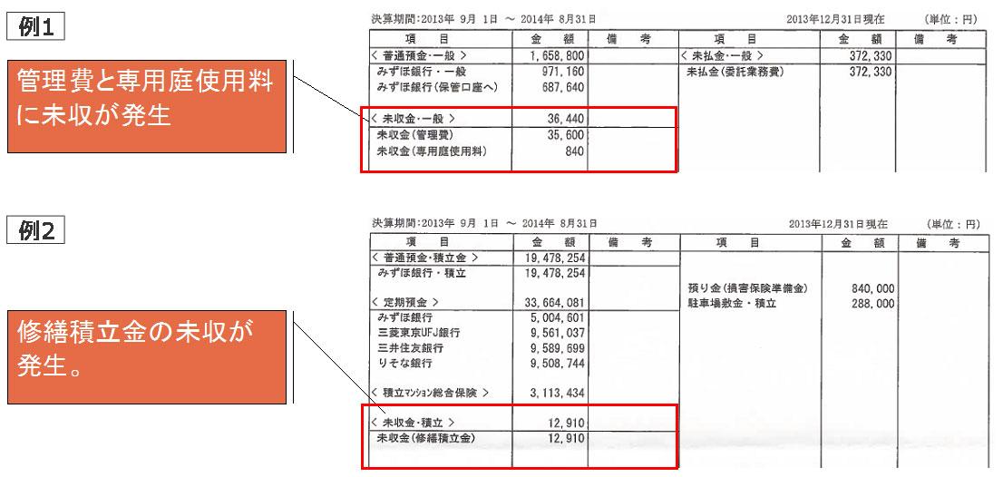 【画像1】管理組合の決算書 貸借対照表の例(筆者作成)