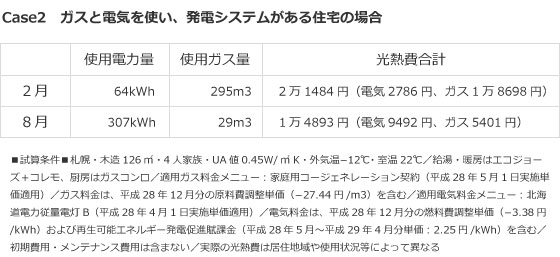 【画像4】試算:北海道ガス。冬のほうが光熱費は6591円多い