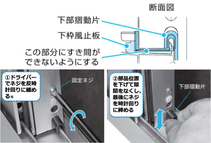 【画像7】黒いゴム(または樹脂)状の部品が「下部摺動片」。形状は製品によって異なるので、分からないときは窓メーカーの相談窓口などに確認しましょう ※部品落下の恐れがあるので、ネジは絶対に外さないでください(取材を元に筆者作図・画像提供/YKK AP)