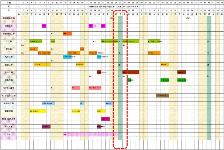 【画像2】工程表(画像提供/HandiHouse project)