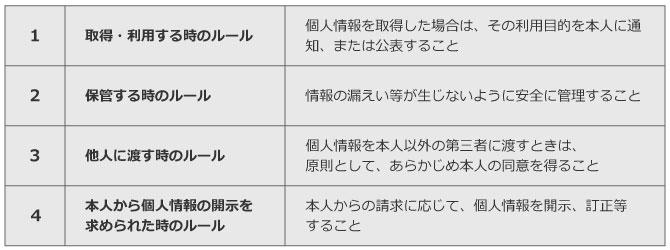 【画像1】管理組合の対応ポイント(出典/日本マンション管理士会連合会(日管連)の資料より)